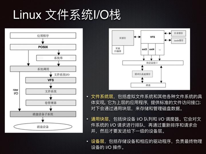 线上问题排查Linux 性能观测篇.069.jpeg