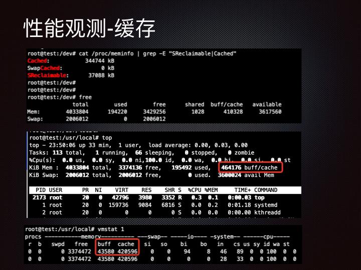 线上问题排查Linux 性能观测篇.080.jpeg