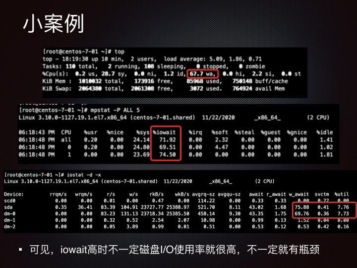 线上问题排查Linux 性能观测篇.108.jpeg