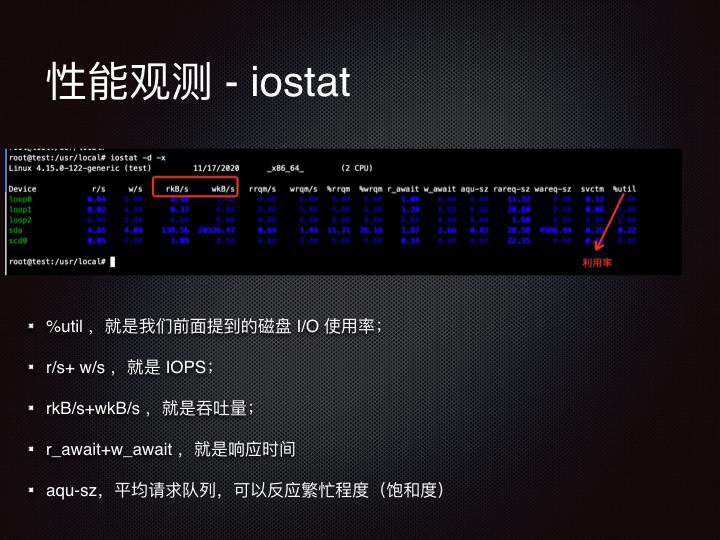 线上问题排查Linux 性能观测篇.105.jpeg